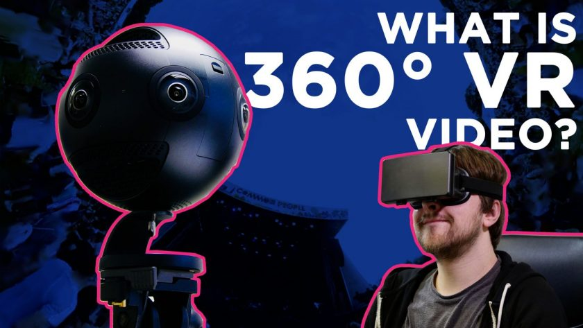 What is 360° VR Video