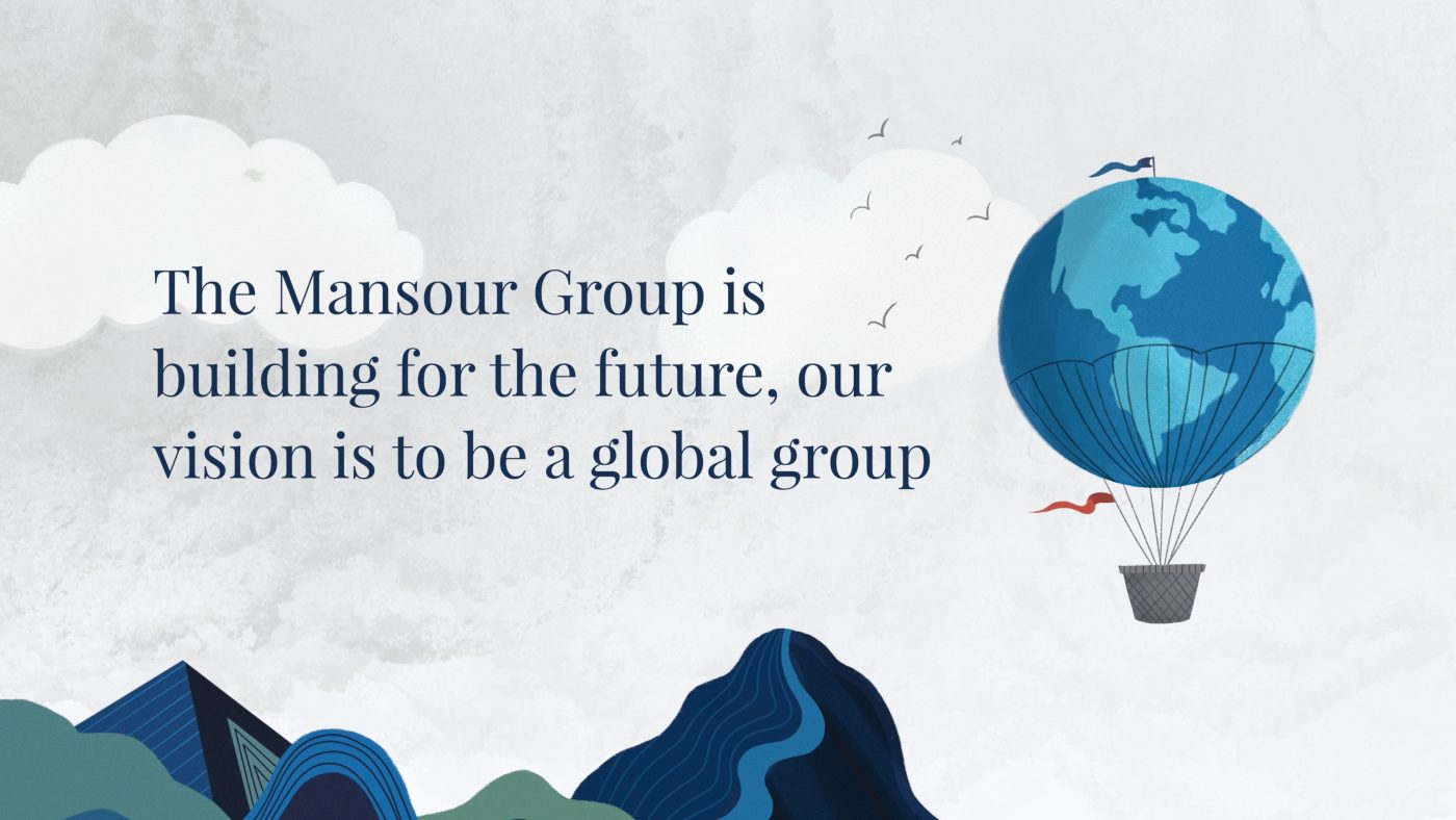 Mansour Group Timeline Animation